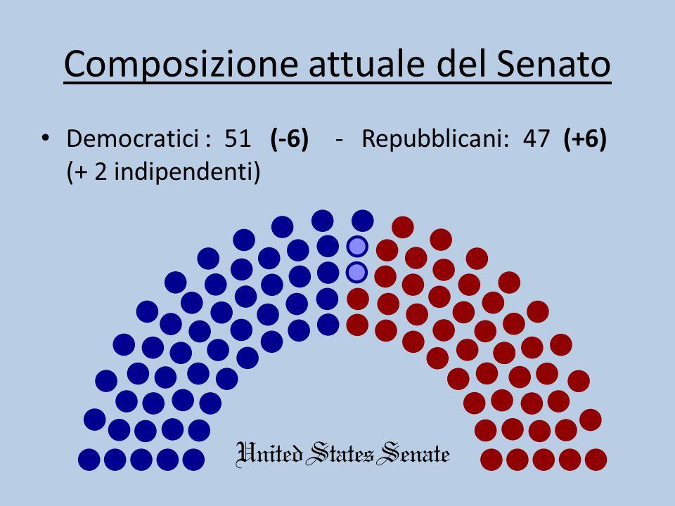 Composizione attuale del Senato Democratici : 51 (-6) - Repubblicani: 47 (+6) (+ 2 indipendenti)