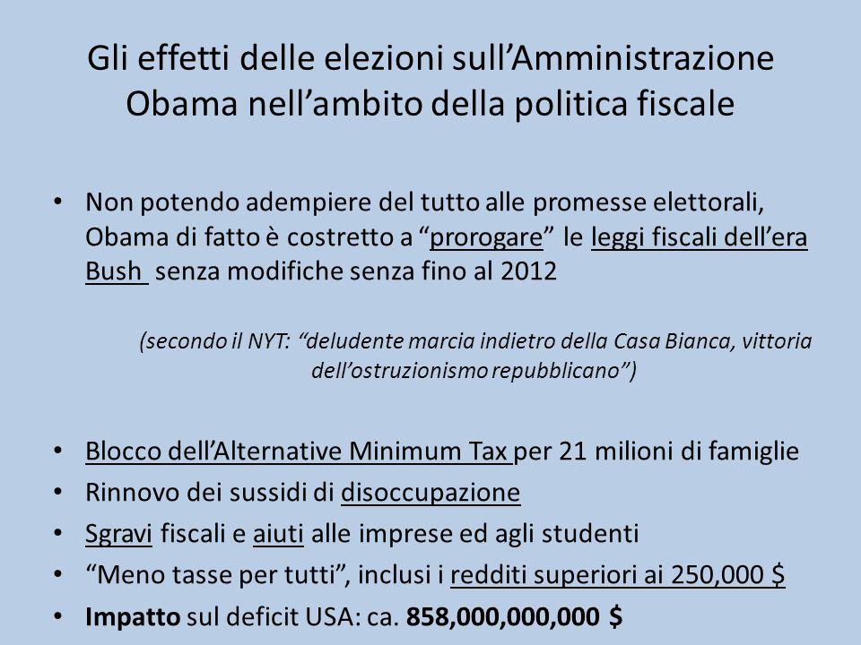 Gli effetti delle elezioni sull'Amministrazione Obama nell'ambito della politica fiscale Non potendo adempiere del tutto alle promesse elettorali, Oba
