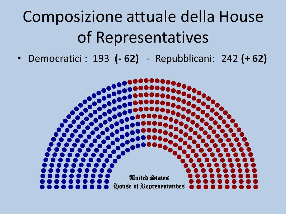 Composizione attuale della House of Representatives Democratici : 193 (- 62) - Repubblicani: 242 (+ 62)