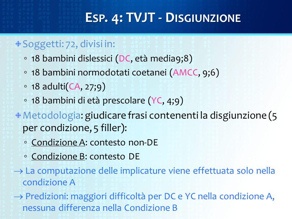 E SP. 4: TVJT - D ISGIUNZIONE Soggetti: 72, divisi in: ◦ 18 bambini dislessici (DC, età media9;8) ◦ 18 bambini normodotati coetanei (AMCC, 9;6) ◦ 18 a
