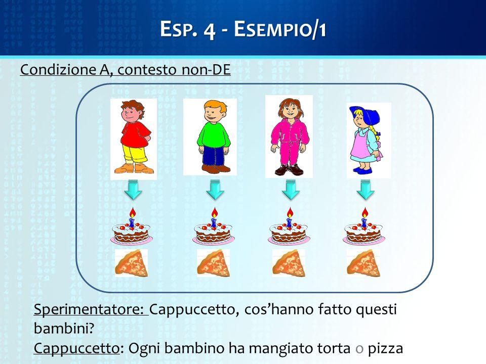 E SP. 4 - E SEMPIO /1 Sperimentatore: Cappuccetto, cos'hanno fatto questi bambini? Cappuccetto: Ogni bambino ha mangiato torta o pizza Condizione A, c