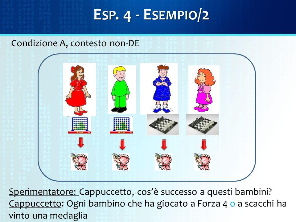 E SP. 4 - E SEMPIO /2 Sperimentatore: Cappuccetto, cos'è successo a questi bambini? Cappuccetto: Ogni bambino che ha giocato a Forza 4 o a scacchi ha