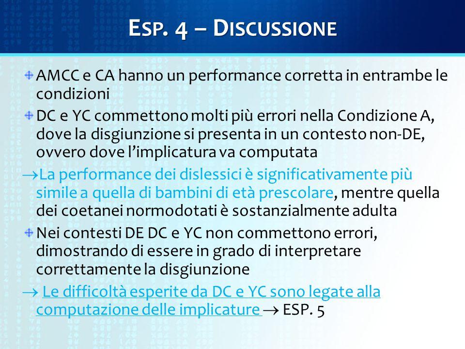 AMCC e CA hanno un performance corretta in entrambe le condizioni DC e YC commettono molti più errori nella Condizione A, dove la disgiunzione si pres