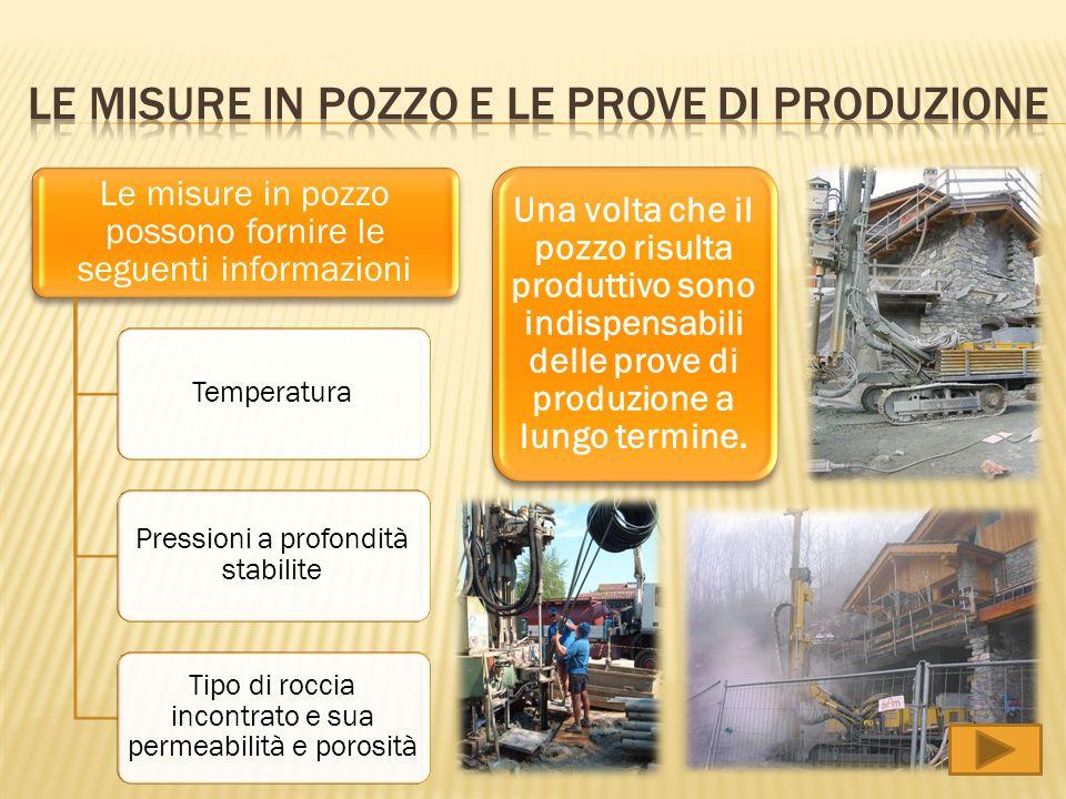 Le misure in pozzo possono fornire le seguenti informazioni Temperatura Pressioni a profondità stabilite Tipo di roccia incontrato e sua permeabilità