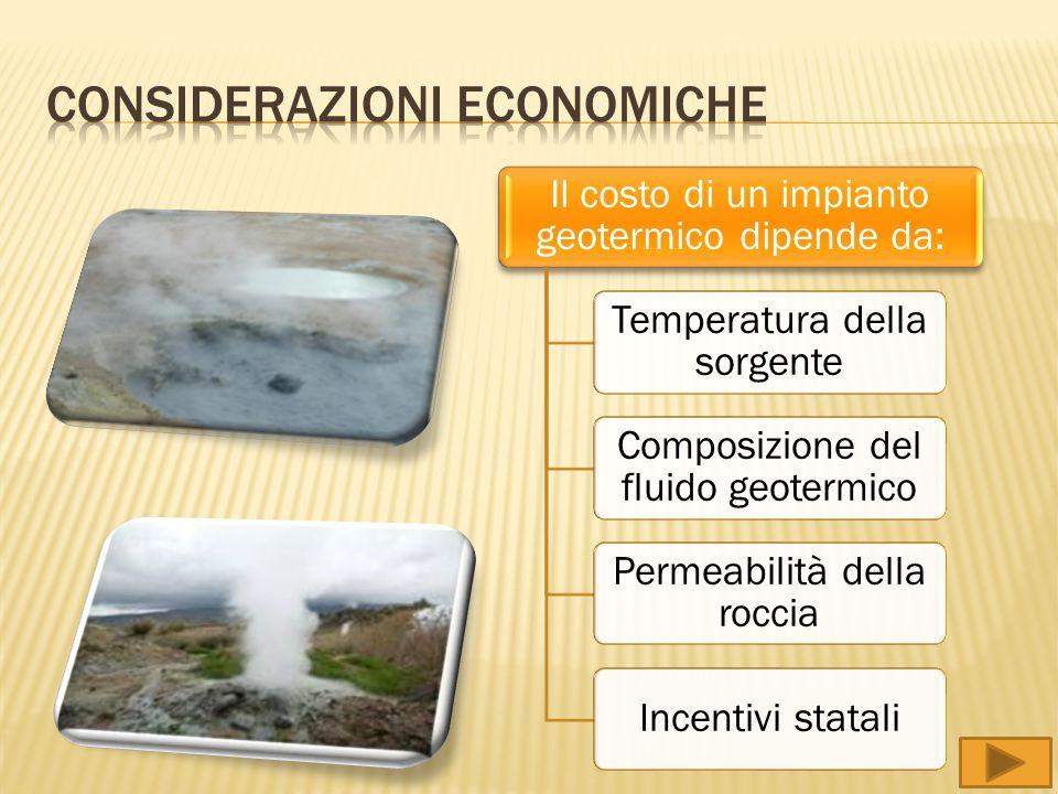 Il costo di un impianto geotermico dipende da: Temperatura della sorgente Composizione del fluido geotermico Permeabilità della roccia Incentivi stata