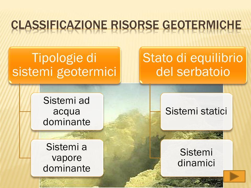 Tipologie di sistemi geotermici Sistemi ad acqua dominante Sistemi a vapore dominante Stato di equilibrio del serbatoio Sistemi statici Sistemi dinami
