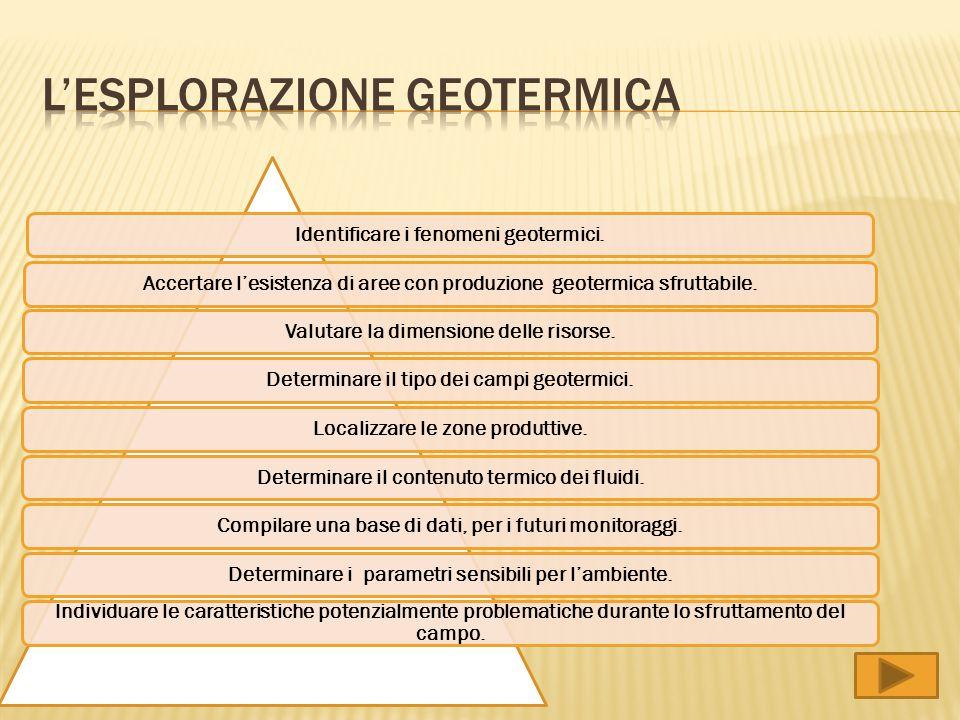 Metodi geologici e idrologici Metodi geochimici Metodi geofisici