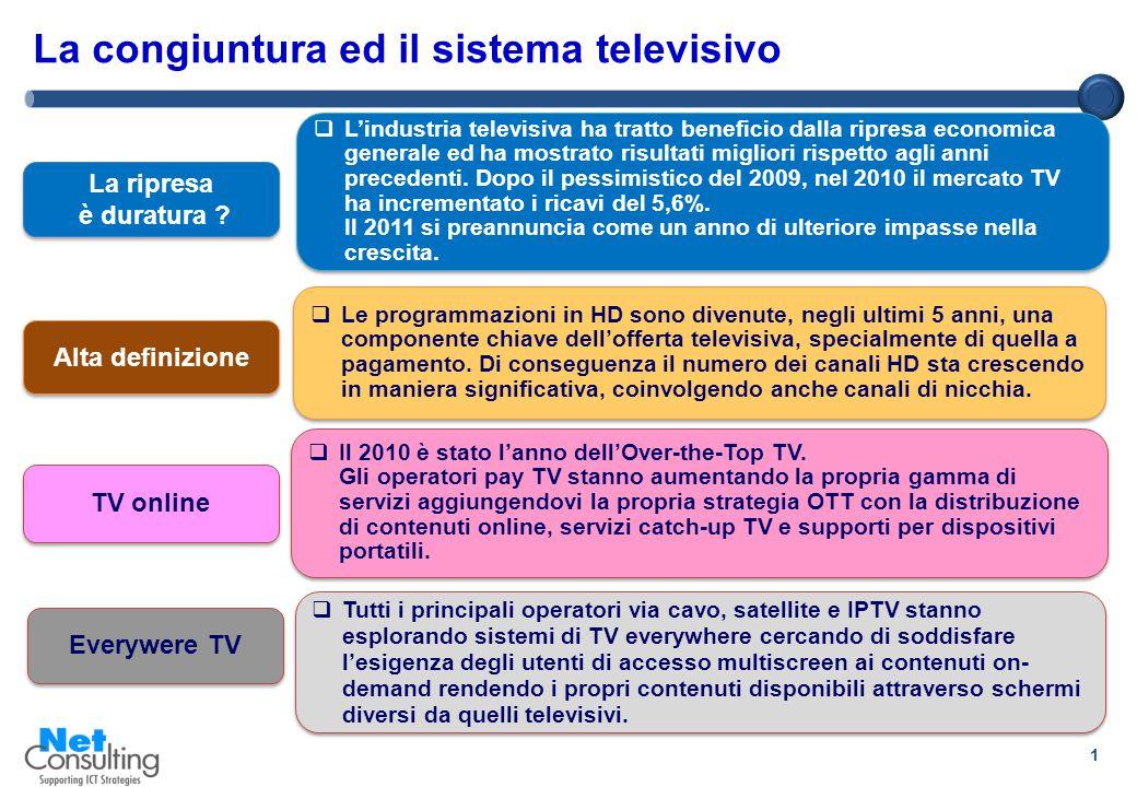 1 La congiuntura ed il sistema televisivo La ripresa è duratura .