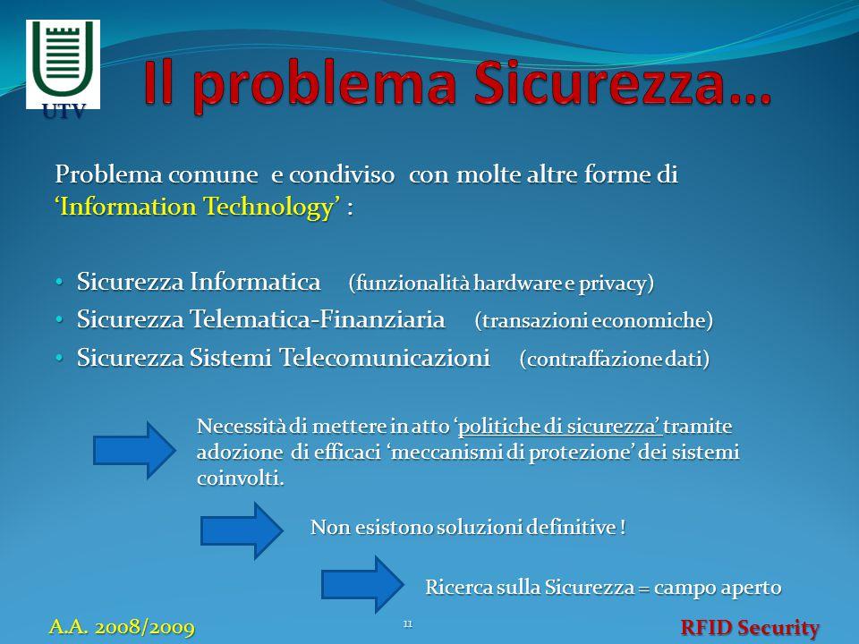 Problema comune e condiviso con molte altre forme di 'Information Technology' : Sicurezza Informatica (funzionalità hardware e privacy) Sicurezza Info