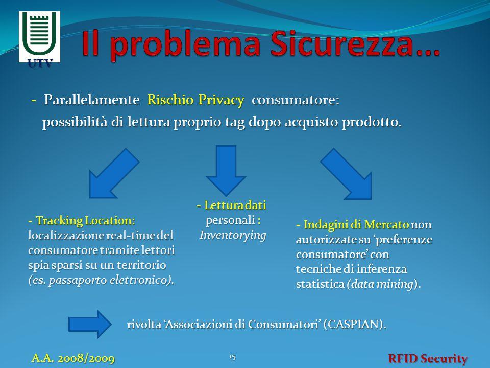 Parallelamente Rischio Privacy consumatore: - Parallelamente Rischio Privacy consumatore: possibilità di lettura proprio tag dopo acquisto prodotto. p