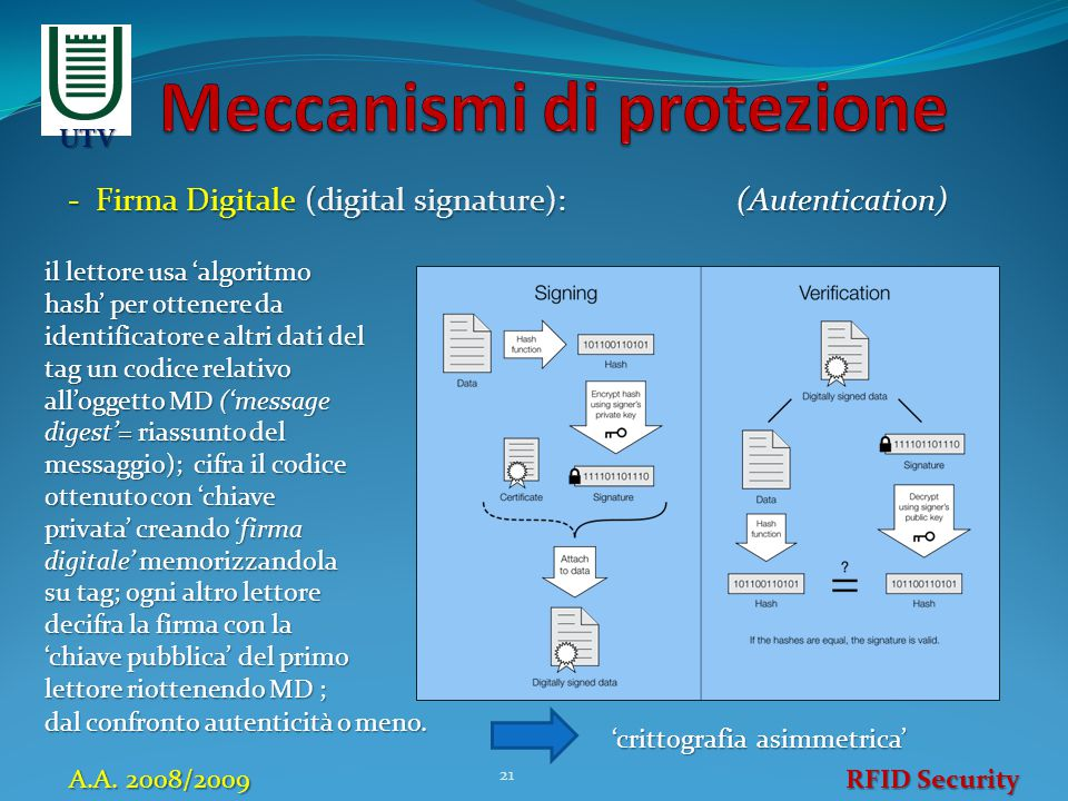 - Firma Digitale (digital signature): (Autentication) 21 RFID Security A.A.