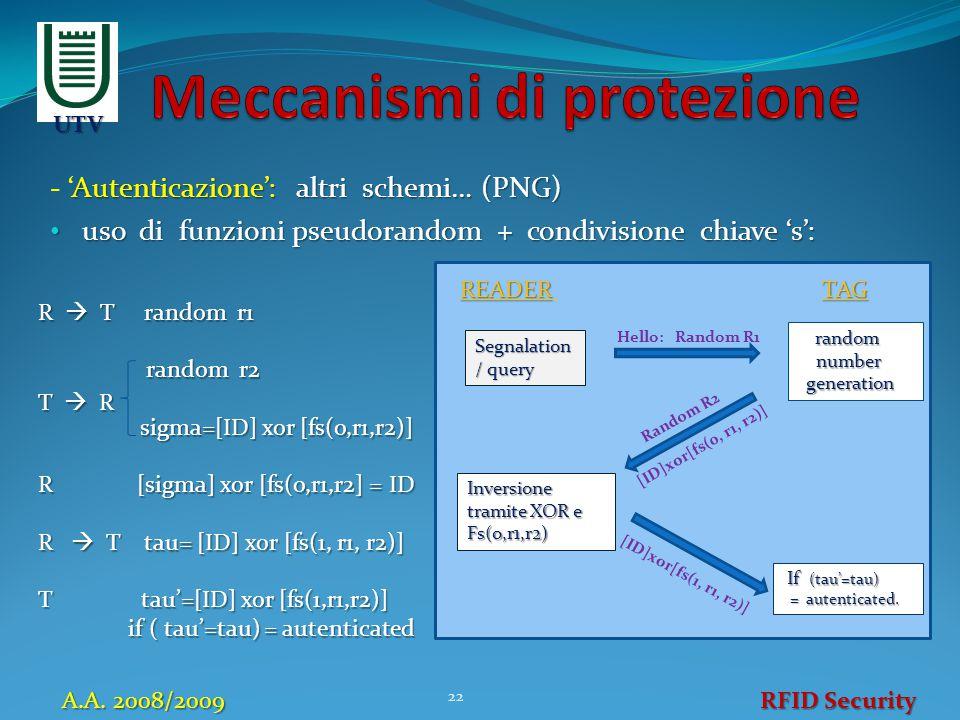 Autenticazione': altri schemi… (PNG) - 'Autenticazione': altri schemi… (PNG) uso di funzioni pseudorandom + condivisione chiave 's': uso di funzioni p