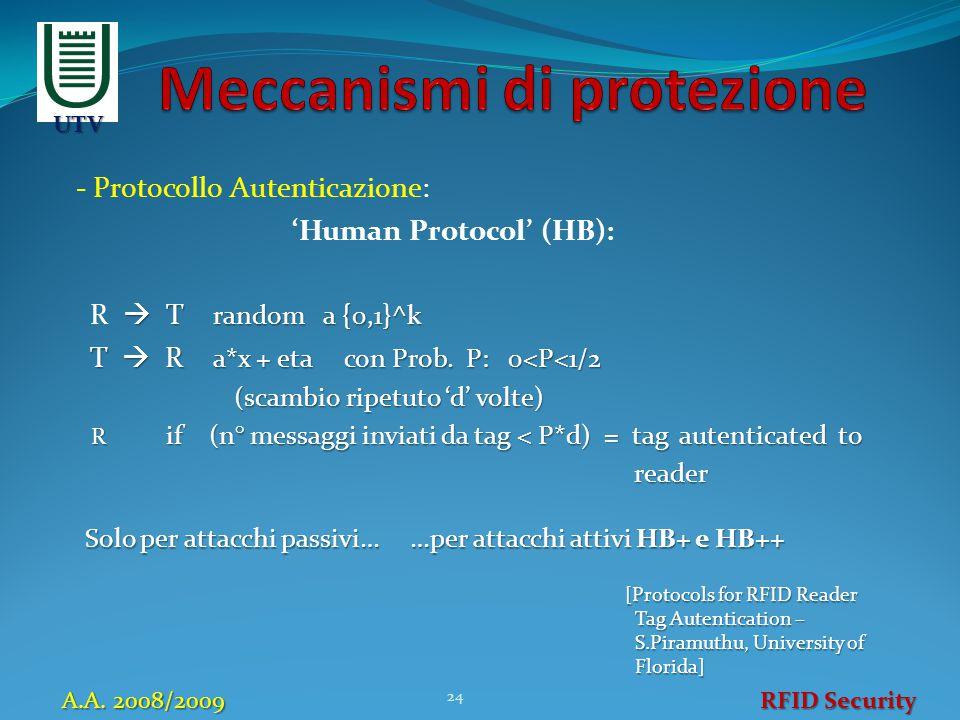 - Protocollo Autenticazione: 'Human Protocol' (HB):  T random a {0,1}^k R  T random a {0,1}^k T  R a*x + eta con Prob. P: 0<P<1/2 T  R a*x + eta c