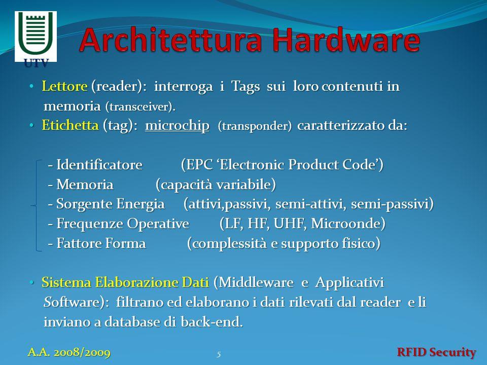 Lettore (reader): interroga i Tags sui loro contenuti in memoria (transceiver). memoria (transceiver). Etichetta (tag): microchip (transponder) caratt