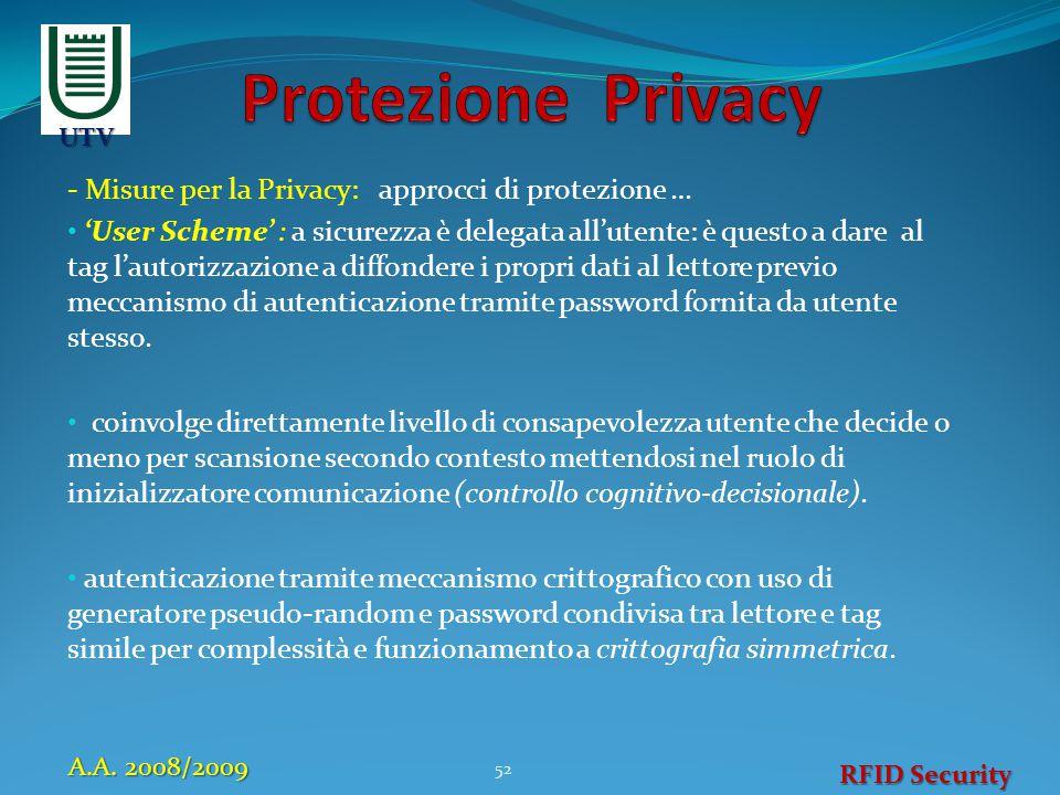 - Misure per la Privacy: approcci di protezione … 'User Scheme' : a sicurezza è delegata all'utente: è questo a dare al tag l'autorizzazione a diffond