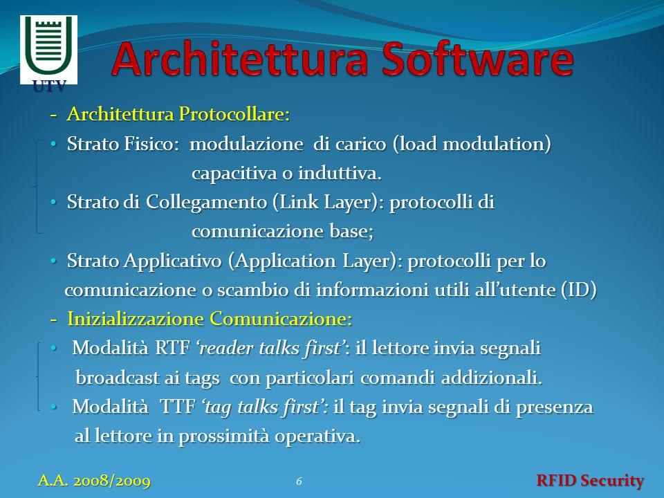 - Architettura Protocollare: Strato Fisico: modulazione di carico (load modulation) Strato Fisico: modulazione di carico (load modulation) capacitiva