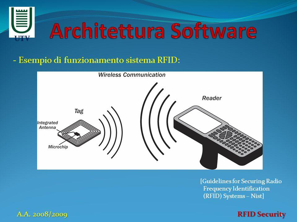 - Esempio di funzionamento sistema RFID: 8 A.A.