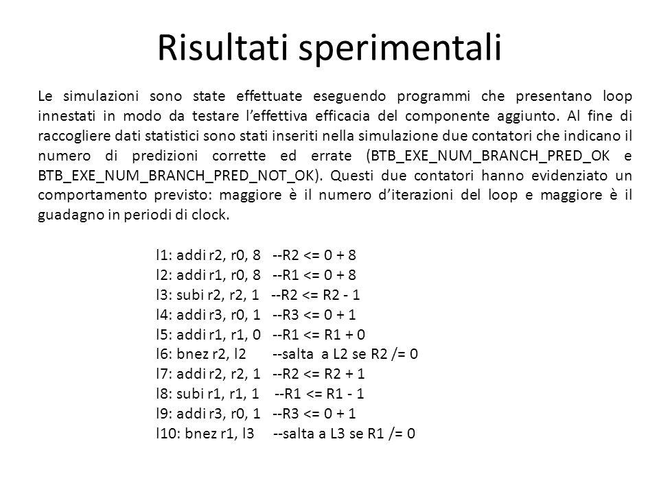 Risultati sperimentali l1: addi r2, r0, 8 --R2 <= 0 + 8 l2: addi r1, r0, 8 --R1 <= 0 + 8 l3: subi r2, r2, 1 --R2 <= R2 - 1 l4: addi r3, r0, 1 --R3 <=