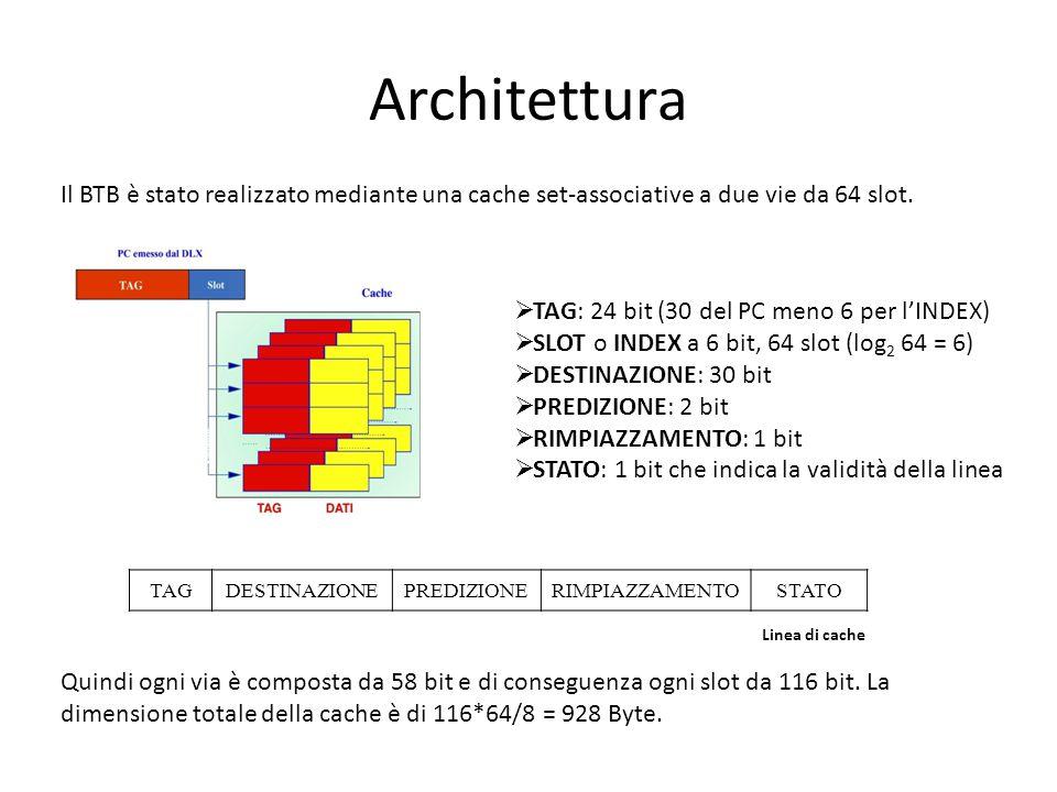 Architettura Il BTB è stato realizzato mediante una cache set-associative a due vie da 64 slot. TAGDESTINAZIONEPREDIZIONERIMPIAZZAMENTOSTATO  TAG: 24