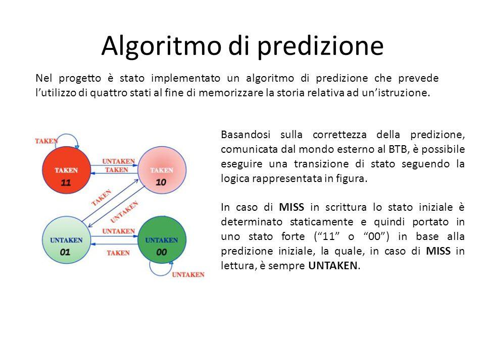 Algoritmo di predizione Basandosi sulla correttezza della predizione, comunicata dal mondo esterno al BTB, è possibile eseguire una transizione di sta