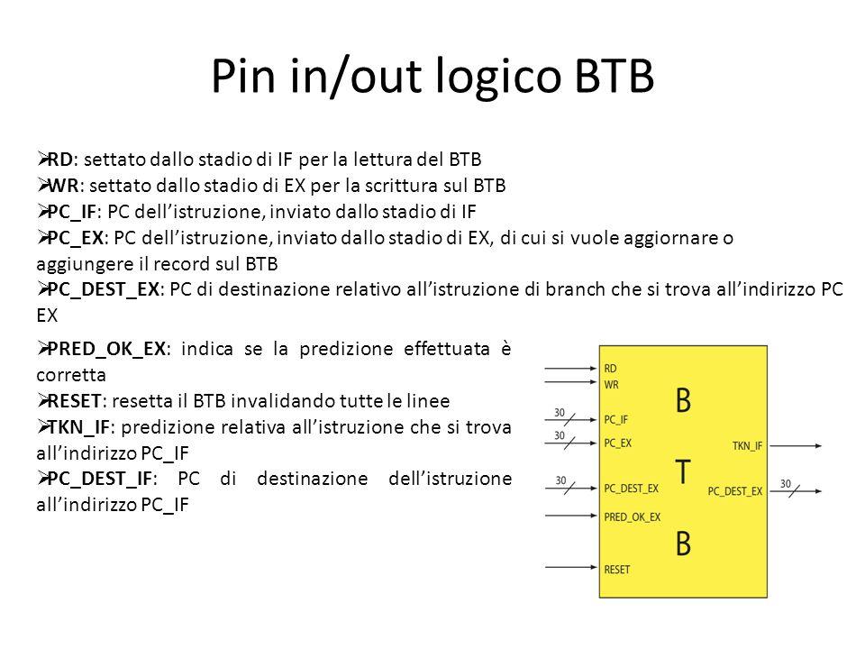 Pin in/out logico BTB  RD: settato dallo stadio di IF per la lettura del BTB  WR: settato dallo stadio di EX per la scrittura sul BTB  PC_IF: PC de
