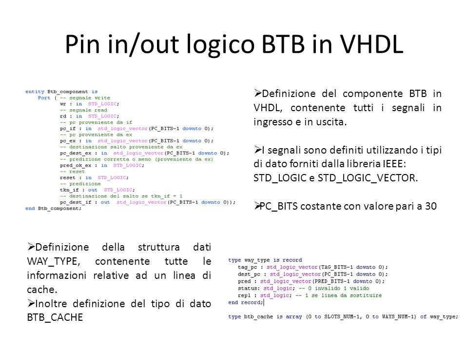 BTB Implementazione VHDL Fase di lettura.