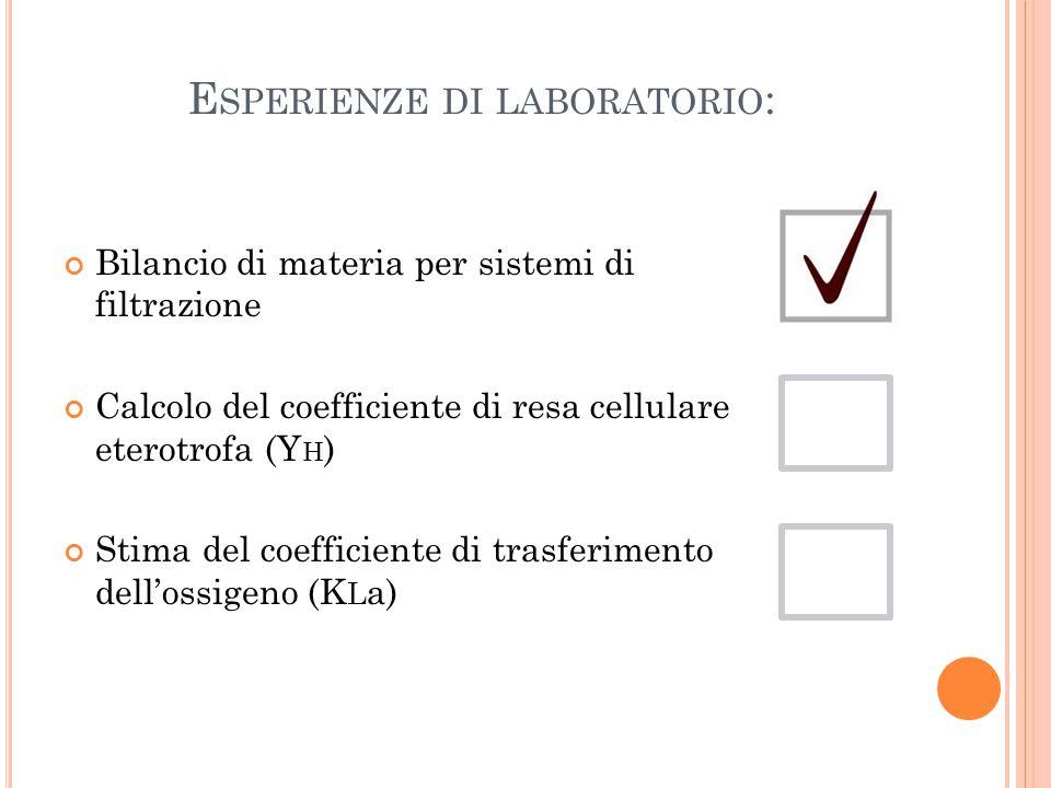 E SPERIENZE DI LABORATORIO : Bilancio di materia per sistemi di filtrazione Calcolo del coefficiente di resa cellulare eterotrofa (Y H ) Stima del coe