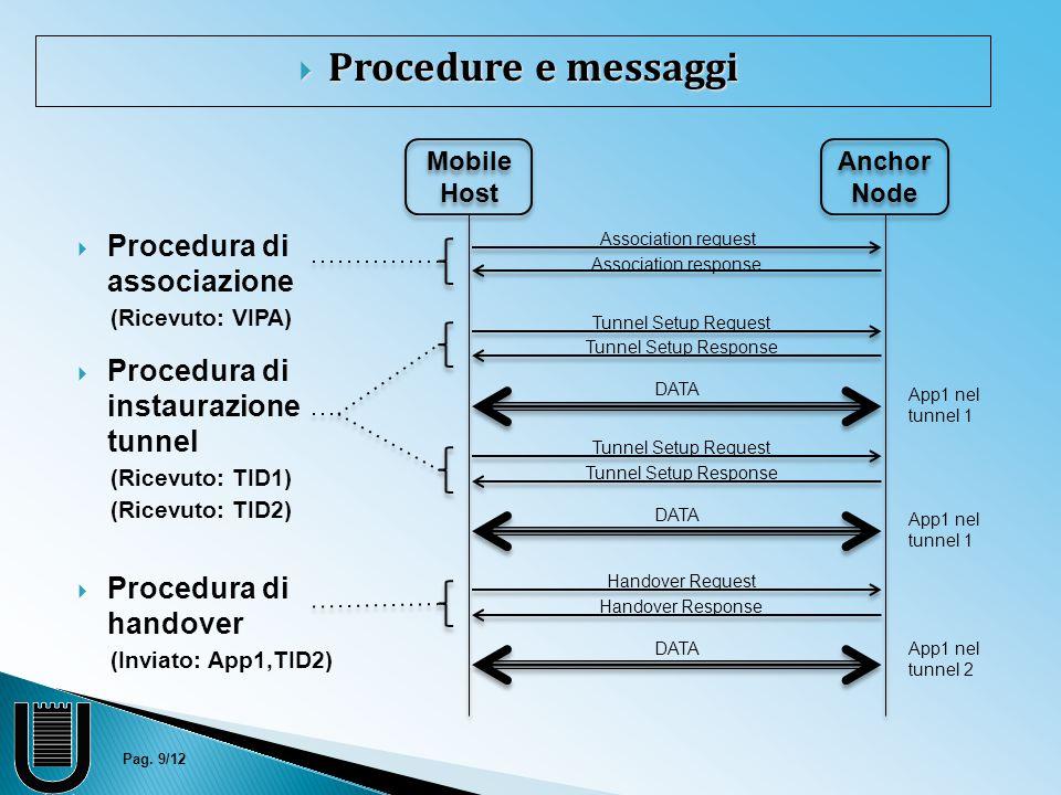 Pag. 9/12  Procedure e messaggi Mobile Host Anchor Node  Procedura di associazione (Ricevuto: VIPA)  Procedura di instaurazione tunnel (Ricevuto: T