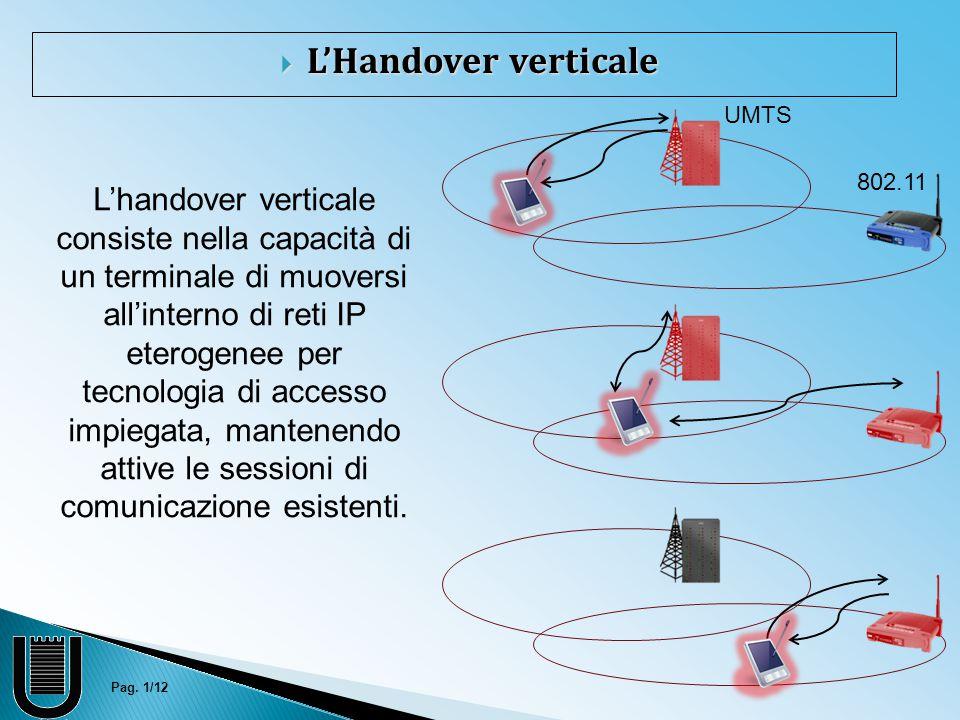  L'Handover verticale Pag.