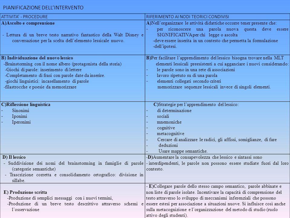 CONDIZIONI DI FATTIBILITA' TEMPI (durata e collocazione temporale): 8 ore da suddividere in 4 lezioni da due ore ciascuna.