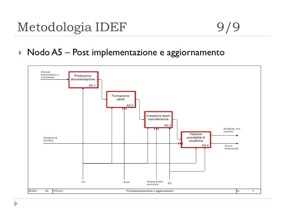 Metodologia IDEF9/9  Nodo A5 – Post implementazione e aggiornamento