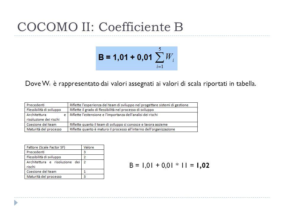 COCOMO II: Coefficiente B Dove W i è rappresentato dai valori assegnati ai valori di scala riportati in tabella.