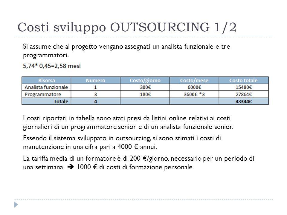 Costi sviluppo OUTSOURCING 1/2 Si assume che al progetto vengano assegnati un analista funzionale e tre programmatori.