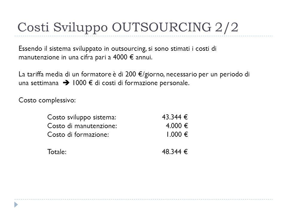 Costi Sviluppo OUTSOURCING 2/2 Essendo il sistema sviluppato in outsourcing, si sono stimati i costi di manutenzione in una cifra pari a 4000 € annui.
