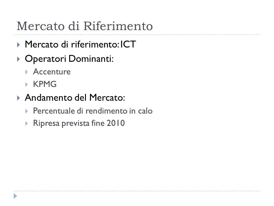 Mercato di Riferimento  Mercato di riferimento: ICT  Operatori Dominanti:  Accenture  KPMG  Andamento del Mercato:  Percentuale di rendimento in calo  Ripresa prevista fine 2010