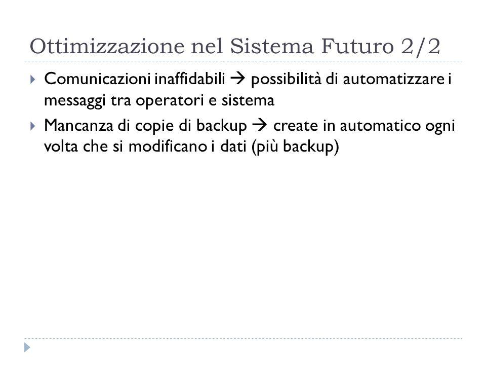 Ottimizzazione nel Sistema Futuro 2/2  Comunicazioni inaffidabili  possibilità di automatizzare i messaggi tra operatori e sistema  Mancanza di copie di backup  create in automatico ogni volta che si modificano i dati (più backup)