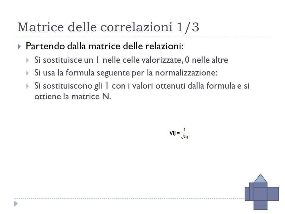 Matrice delle correlazioni 1/3  Partendo dalla matrice delle relazioni:  Si sostituisce un 1 nelle celle valorizzate, 0 nelle altre  Si usa la formula seguente per la normalizzazione:  Si sostituiscono gli 1 con i valori ottenuti dalla formula e si ottiene la matrice N.