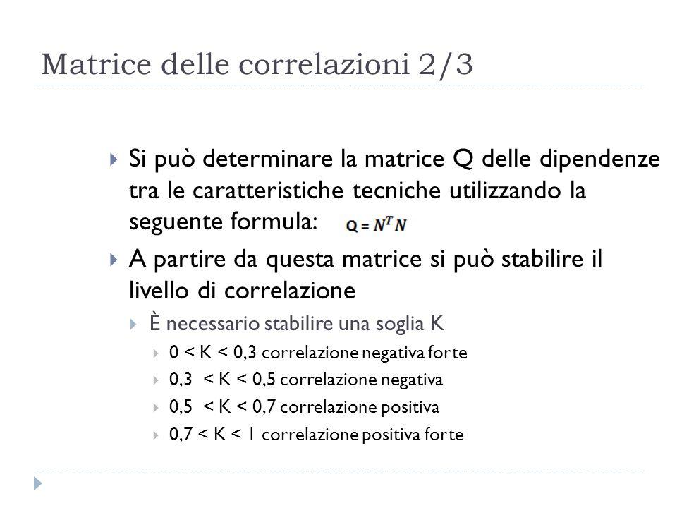 Matrice delle correlazioni 2/3  Si può determinare la matrice Q delle dipendenze tra le caratteristiche tecniche utilizzando la seguente formula:  A partire da questa matrice si può stabilire il livello di correlazione  È necessario stabilire una soglia K  0 < K < 0,3 correlazione negativa forte  0,3 < K < 0,5 correlazione negativa  0,5 < K < 0,7 correlazione positiva  0,7 < K < 1 correlazione positiva forte
