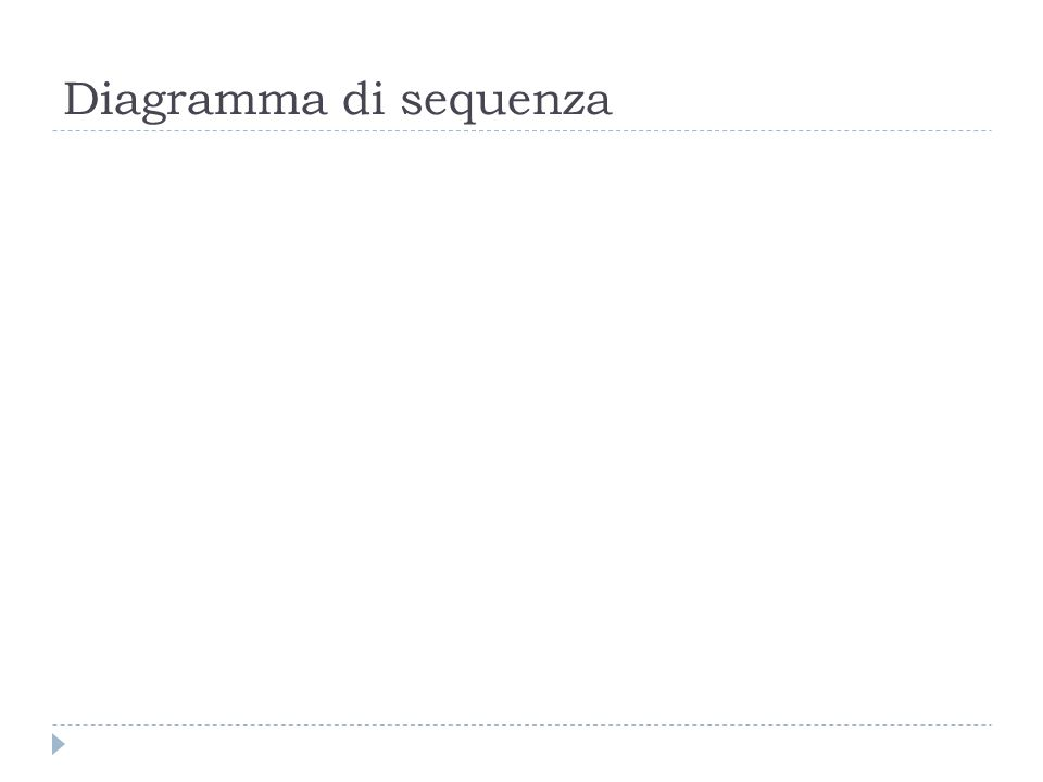 Diagramma di sequenza