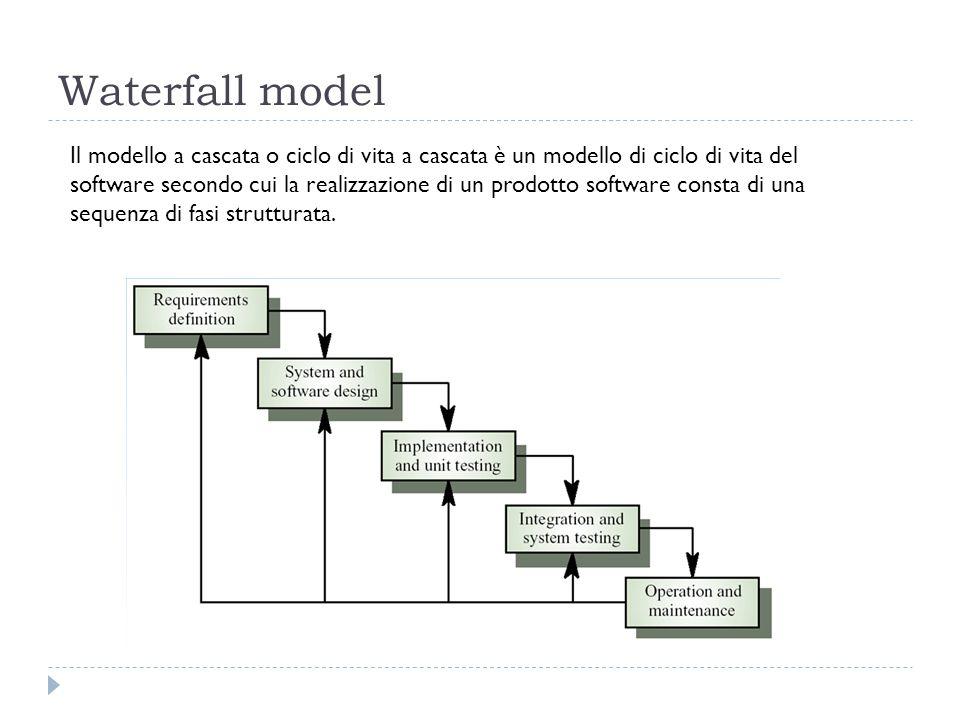 La DNC: Data Network Consulting S.r.l. Ambito: Soluzioni gestionale ERP.