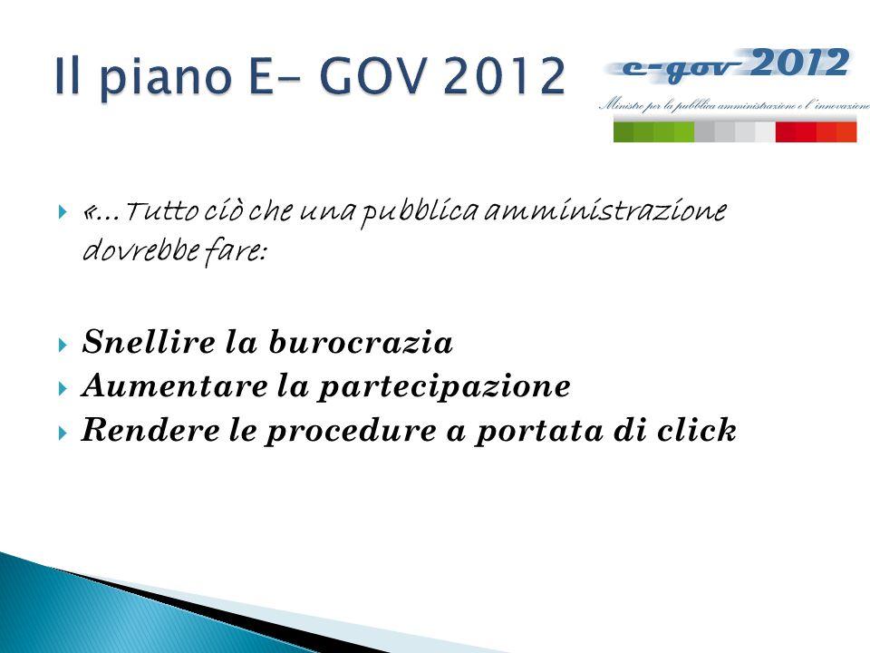  «…Tutto ciò che una pubblica amministrazione dovrebbe fare:  Snellire la burocrazia  Aumentare la partecipazione  Rendere le procedure a portata di click