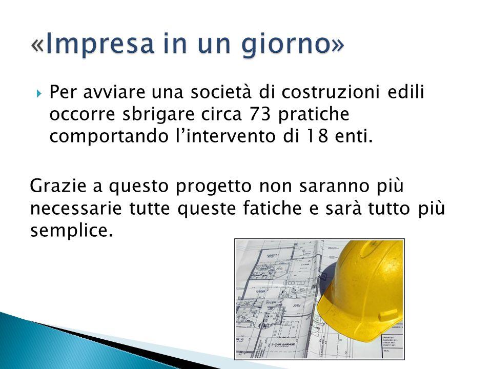  Per avviare una società di costruzioni edili occorre sbrigare circa 73 pratiche comportando l'intervento di 18 enti.