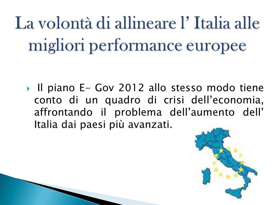  Il piano E- Gov 2012 allo stesso modo tiene conto di un quadro di crisi dell'economia, affrontando il problema dell'aumento dell' Italia dai paesi più avanzati.