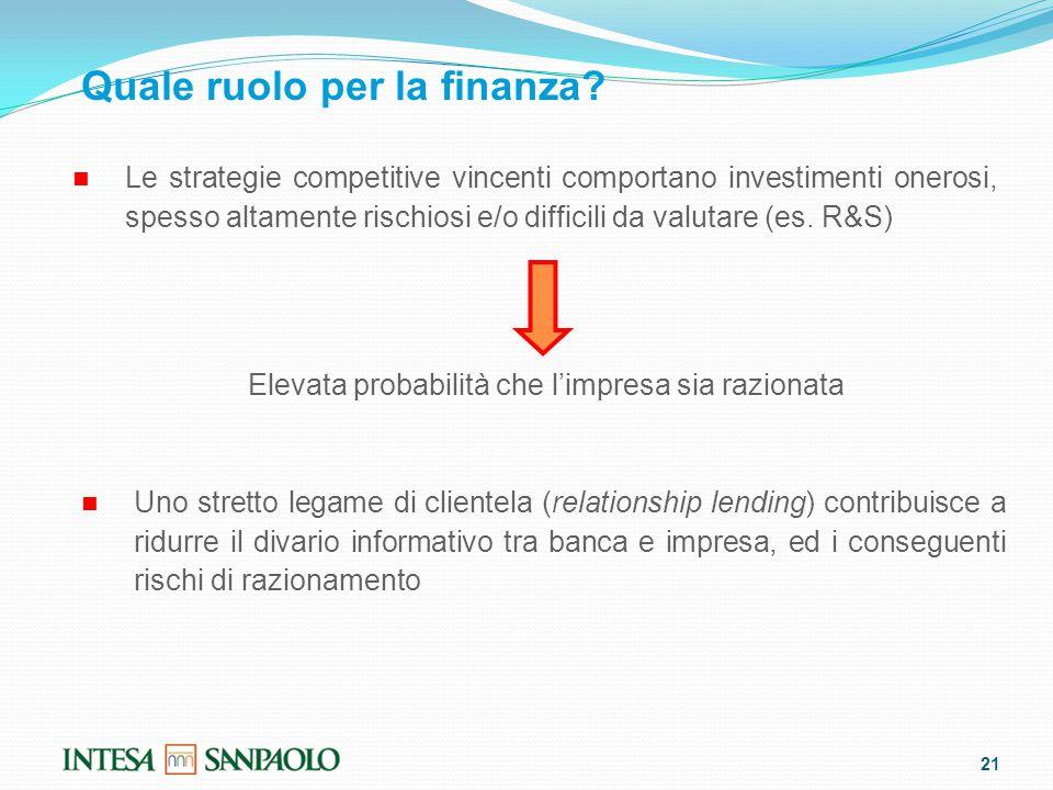 21 Quale ruolo per la finanza.