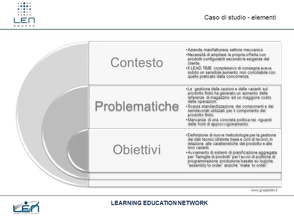 LEARNING EDUCATION NETWORK www.gruppolen.it Caso di studio - fasi Revisione delle politiche di Acquisto e della struttura dei prodotti Riduzione delle referenze nel magazzino, riduzione dei costi delle operation , lead time di consegna coerente con le esigenze del mercato.