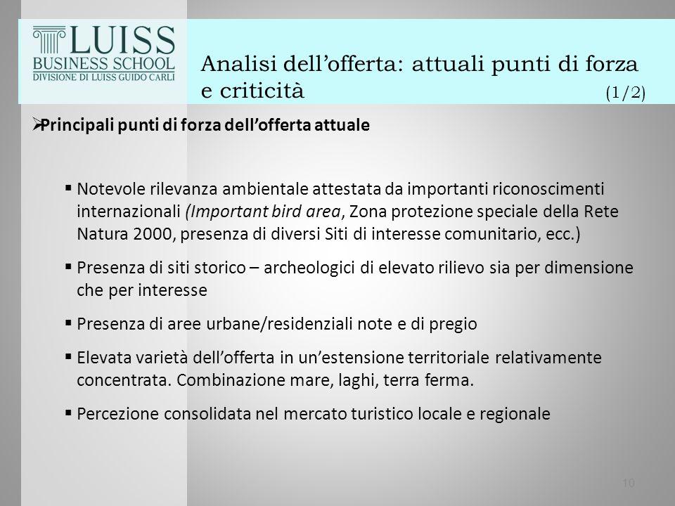 Analisi dell'offerta: attuali punti di forza e criticità (1/2)  Principali punti di forza dell'offerta attuale  Notevole rilevanza ambientale attest