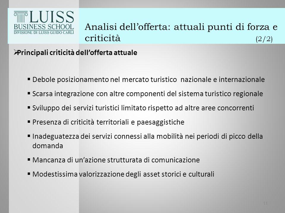 Analisi dell'offerta: attuali punti di forza e criticità (2/2)  Principali criticità dell'offerta attuale  Debole posizionamento nel mercato turisti