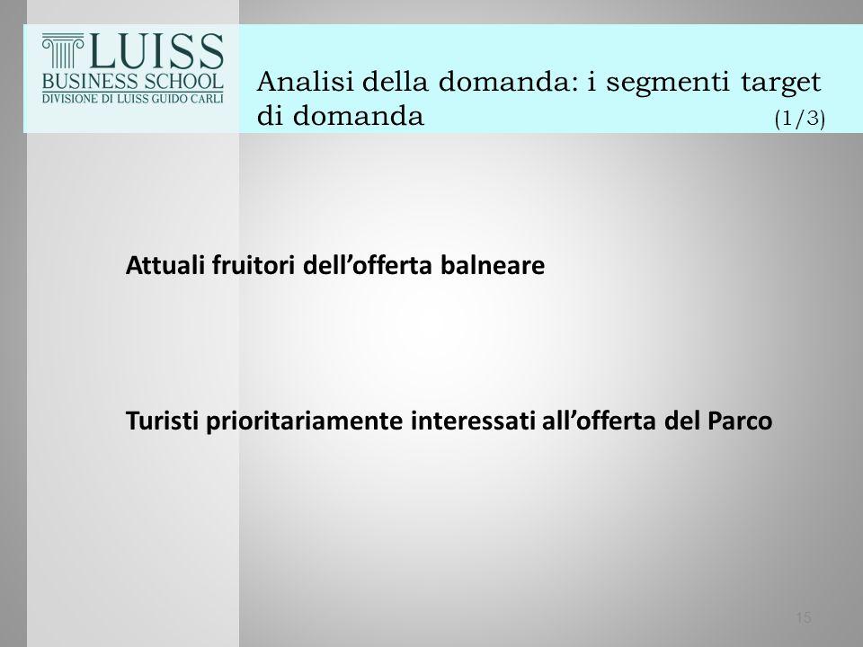 Analisi della domanda: i segmenti target di domanda (1/3) Attuali fruitori dell'offerta balneare Turisti prioritariamente interessati all'offerta del Parco 15