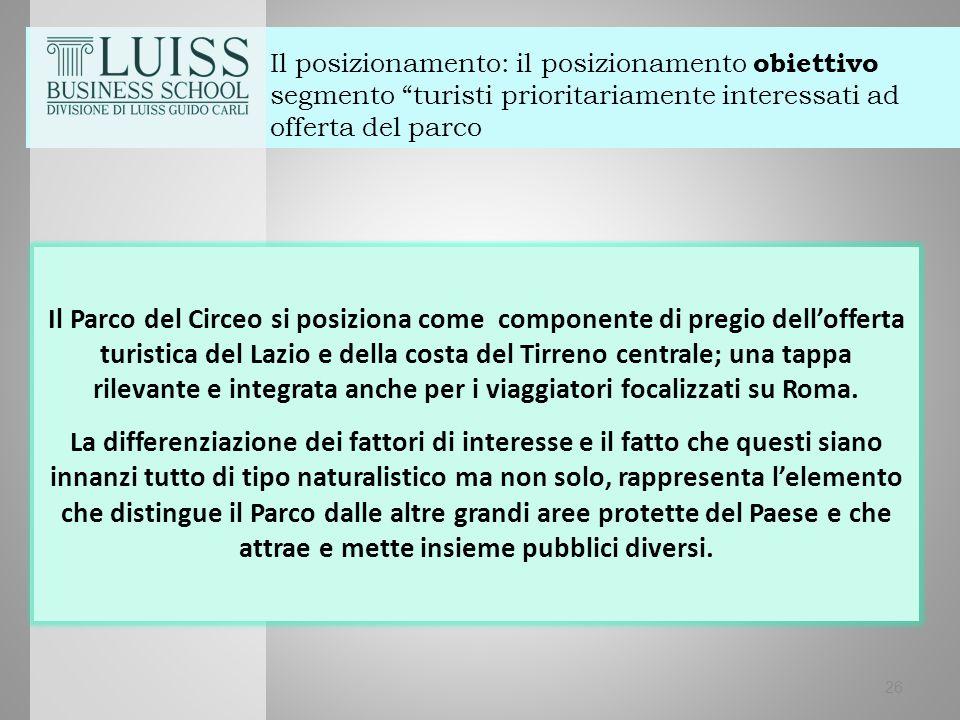 Il Parco del Circeo si posiziona come componente di pregio dell'offerta turistica del Lazio e della costa del Tirreno centrale; una tappa rilevante e