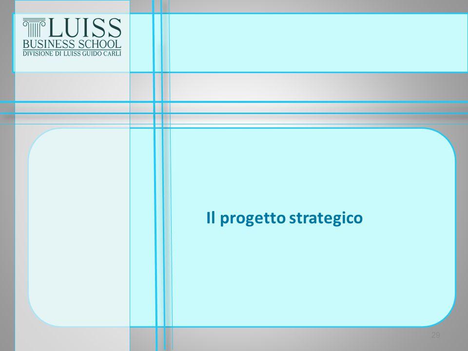 Il progetto strategico 29